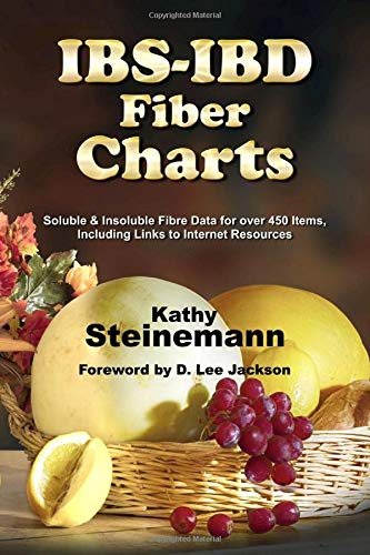 IBS IBD Fiber Charts Soluble & Insoluble Fibre Data for Over 450 Items